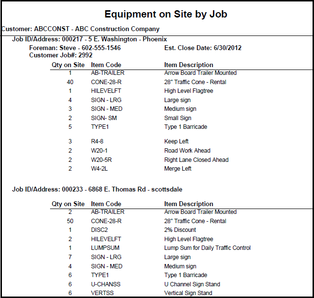 EquipmentonSitebyJob
